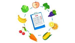 ¿Qué es la dieta Sirtfood?